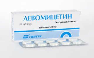 Аллергия на левомицетин