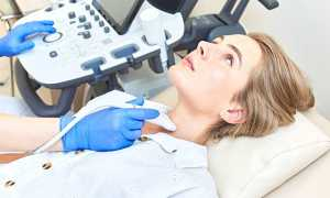 Анализ на гормоны щитовидной железы