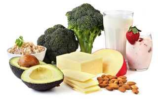 Белки в продуктах для похудения: список правильных продуктов