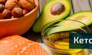 Кетоновая диета для похудения: питание для похудения и восстановления фигуры после родов