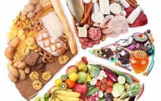 Легкая диета для быстрого похудения: обзор самых простых диет