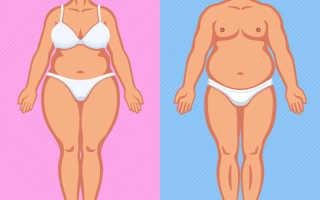 Психология похудения: психологические ошибки при похудении