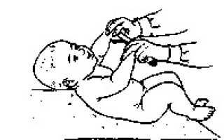 Можно ли поднимать грудничка за руки и возможно ли спровоцировать травму у ребенка, поднимая его за руки