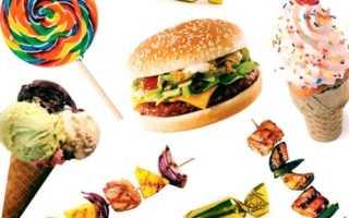 Сбалансированное питание для похудения меню на неделю для женщин