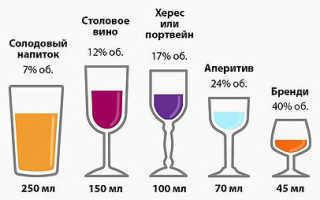 Колдрекс и алкоголь