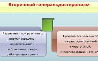 Первичный и вторичный гиперальдостеронизм