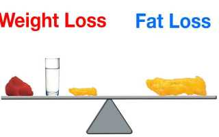 На сколько можно похудеть на диете: описание диет, советы диетологов, отзывы