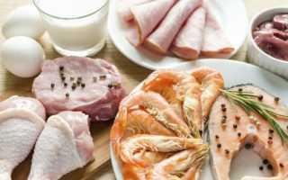 Белковая диета для похудения меню на неделю — преимущества и недостатки