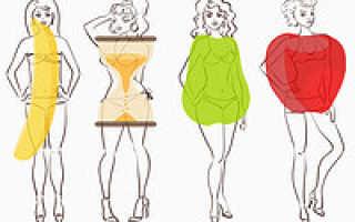 Танцы для похудения: польза и эффективность, какие виды есть