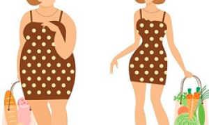 Факторы риска ожирения и избыточного веса для здоровья