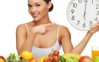 Диеты для быстрого похудения — преимущества и недостатки быстрых диет