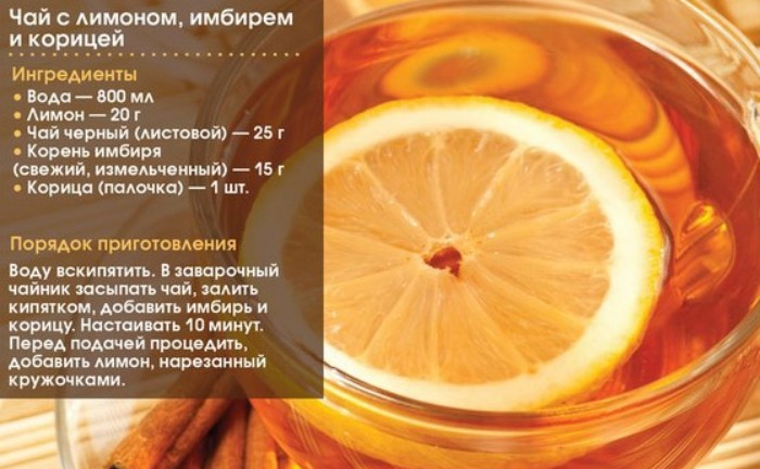 Корица с медом для похудения: как приготовить, сколько пить, польза и вред