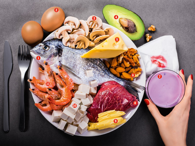 Анти Кетогенная Диета. Кетогенная диета (кето-диета): чем она опасна при длительном соблюдении
