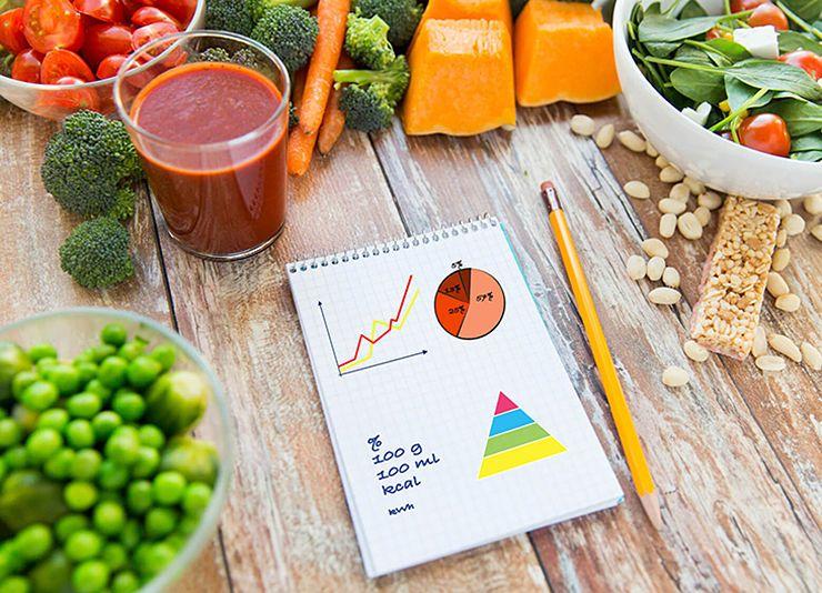 как проще считать калории чтобы похудеть
