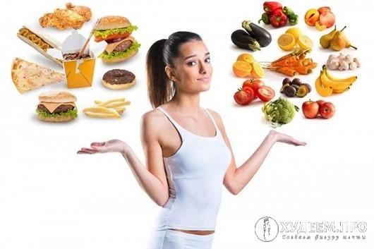 какие продукты исключить чтоб похудеть